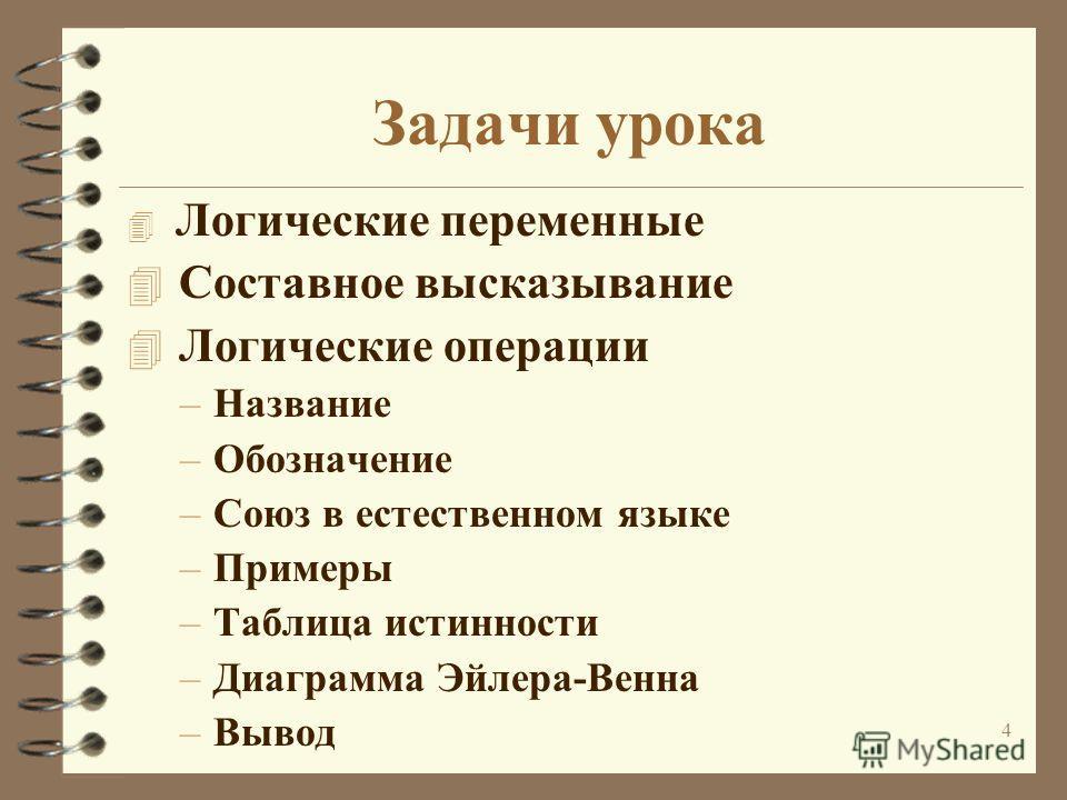 4 Задачи урока 4 Логические переменные 4 Составное высказывание 4 Логические операции –Название –Обозначение –Союз в естественном языке –Примеры –Таблица истинности –Диаграмма Эйлера-Венна –Вывод