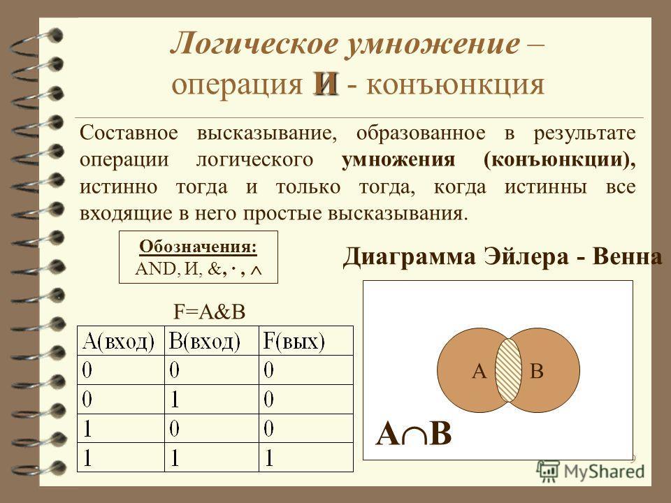 9 И Логическое умножение – операция И - конъюнкция Составное высказывание, образованное в результате операции логического умножения (конъюнкции), истинно тогда и только тогда, когда истинны все входящие в него простые высказывания. F=A&B Обозначения: