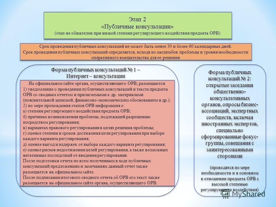 Этап 2 «Публичные консультации» (этап не обязателен при низкой степени регулирующего воздействия предмета ОРВ) Этап 2 «Публичные консультации» (этап не обязателен при низкой степени регулирующего воздействия предмета ОРВ) Срок проведения публичных ко