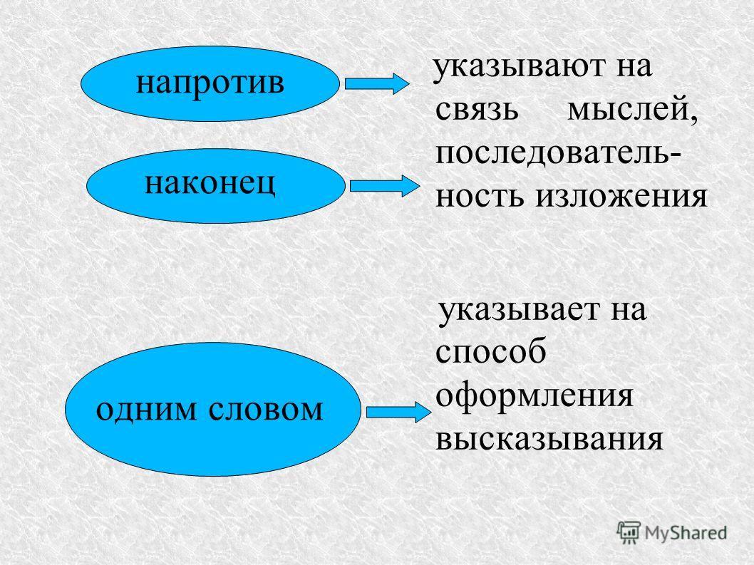 напротив наконец одним словом указывают на связь мыслей, последователь- ность изложения указывает на способ оформления высказывания