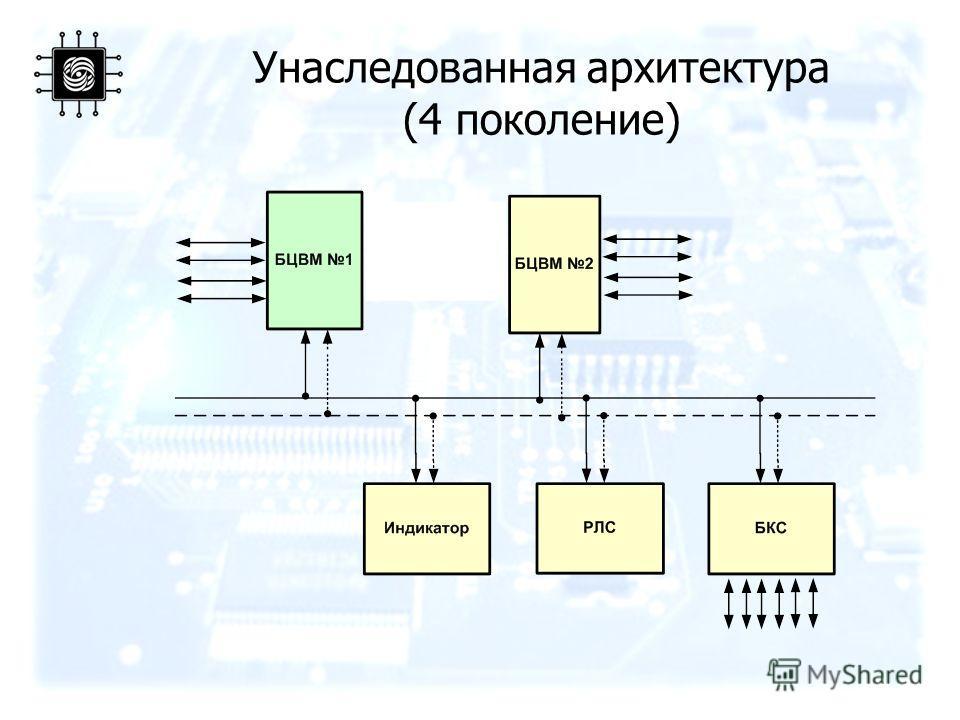 Унаследованная архитектура (4 поколение)
