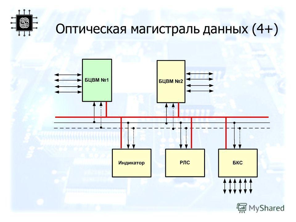 Оптическая магистраль данных (4+)
