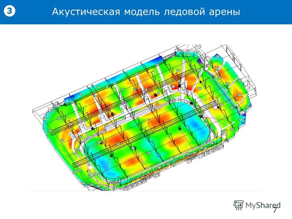 Акустическая модель ледовой арены 7 3