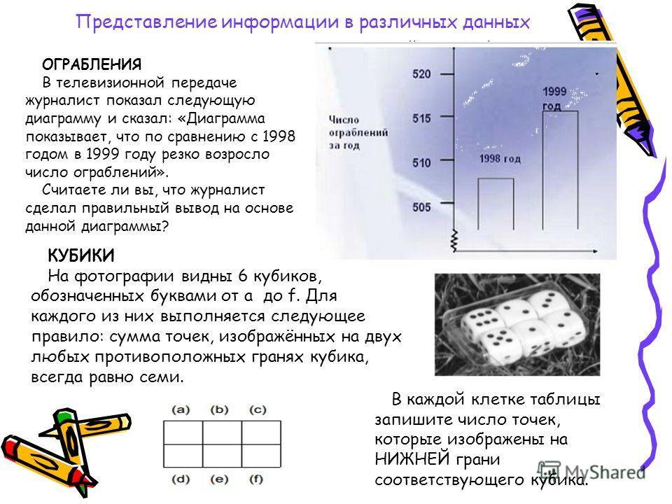 Представление информации в различных данных ОГРАБЛЕНИЯ В телевизионной передаче журналист показал следующую диаграмму и сказал: «Диаграмма показывает, что по сравнению с 1998 годом в 1999 году резко возросло число ограблений». Считаете ли вы, что жур