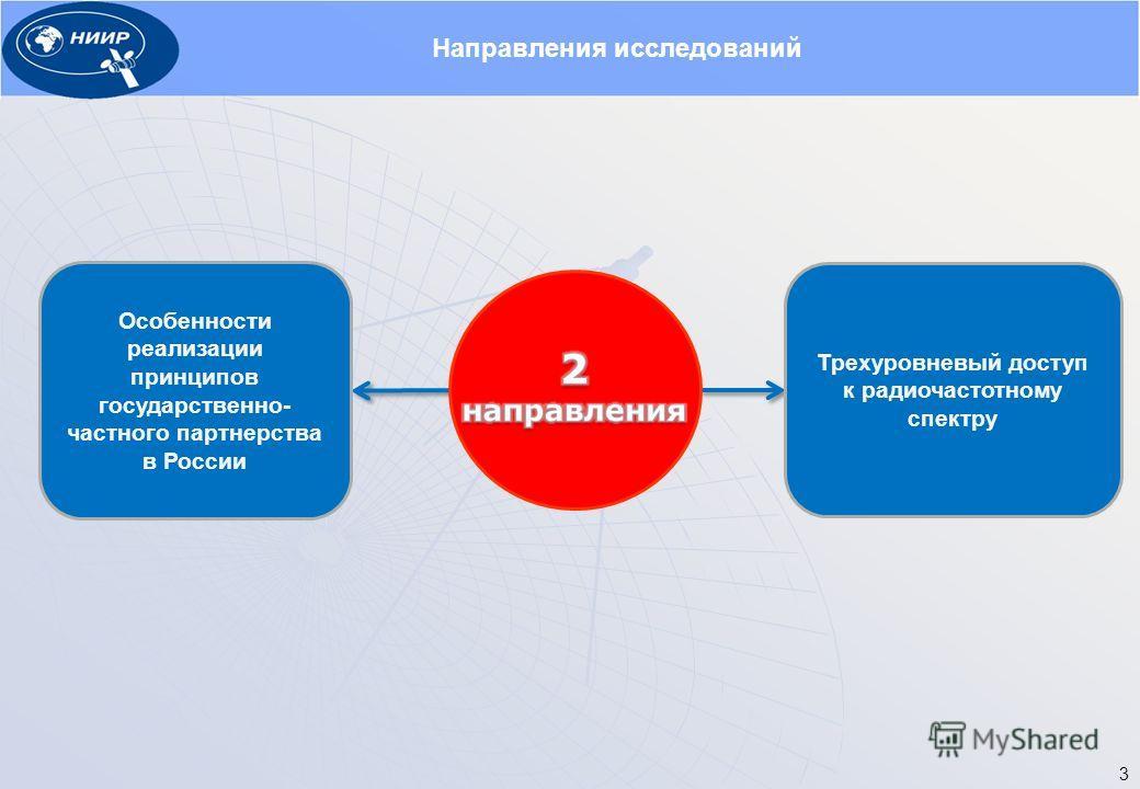Направления исследований Особенности реализации принципов государственно- частного партнерства в России Трехуровневый доступ к радиочастотному спектру 3