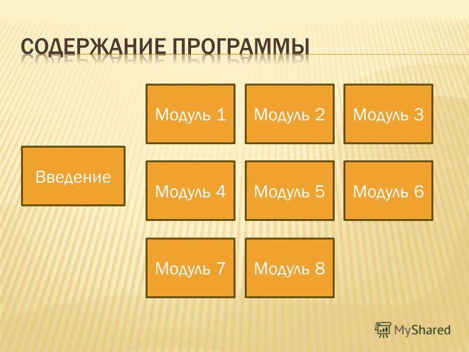Введение Модуль 1Модуль 2Модуль 3 Модуль 4Модуль 5Модуль 6 Модуль 7Модуль 8