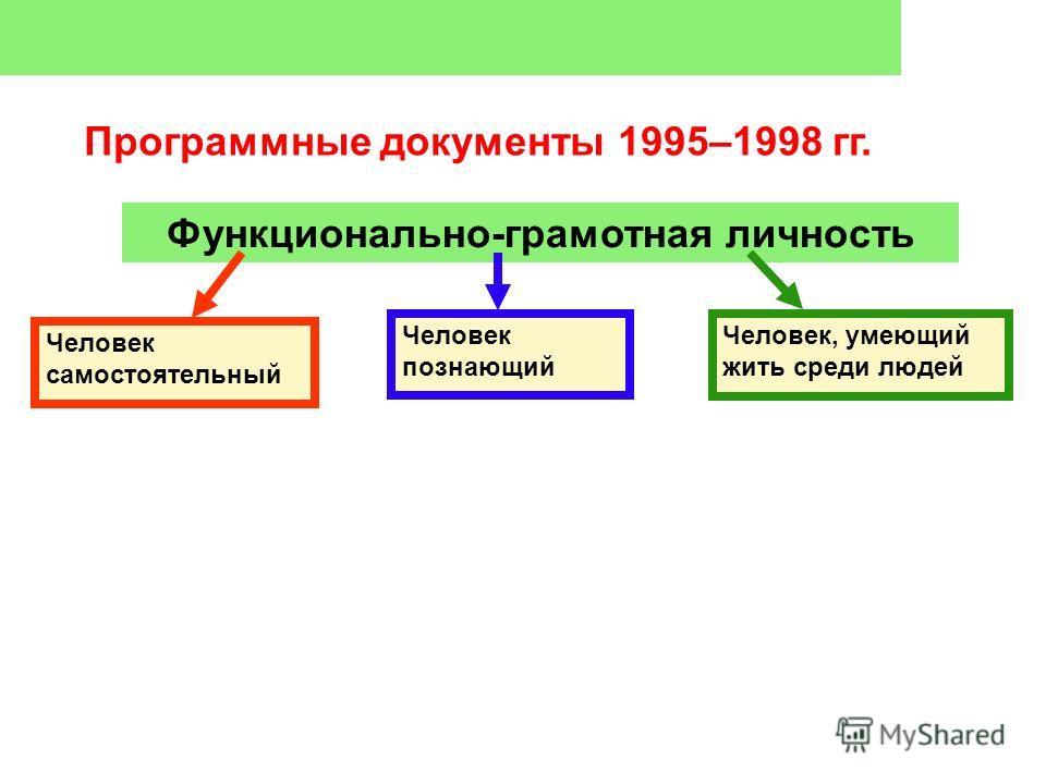 Функционально-грамотная личность Человек самостоятельный Человек познающий Человек, умеющий жить среди людей Программные документы 1995–1998 гг.