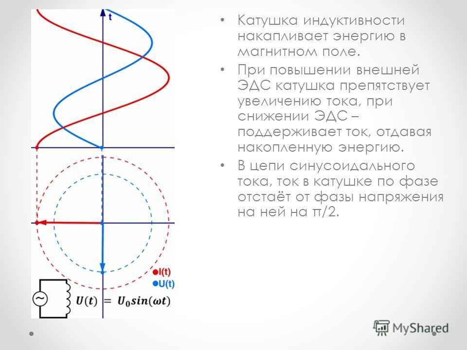 Катушка индуктивности накапливает энергию в магнитном поле. При повышении внешней ЭДС катушка препятствует увеличению тока, при снижении ЭДС – поддерживает ток, отдавая накопленную энергию. В цепи синусоидального тока, ток в катушке по фазе отстаёт о
