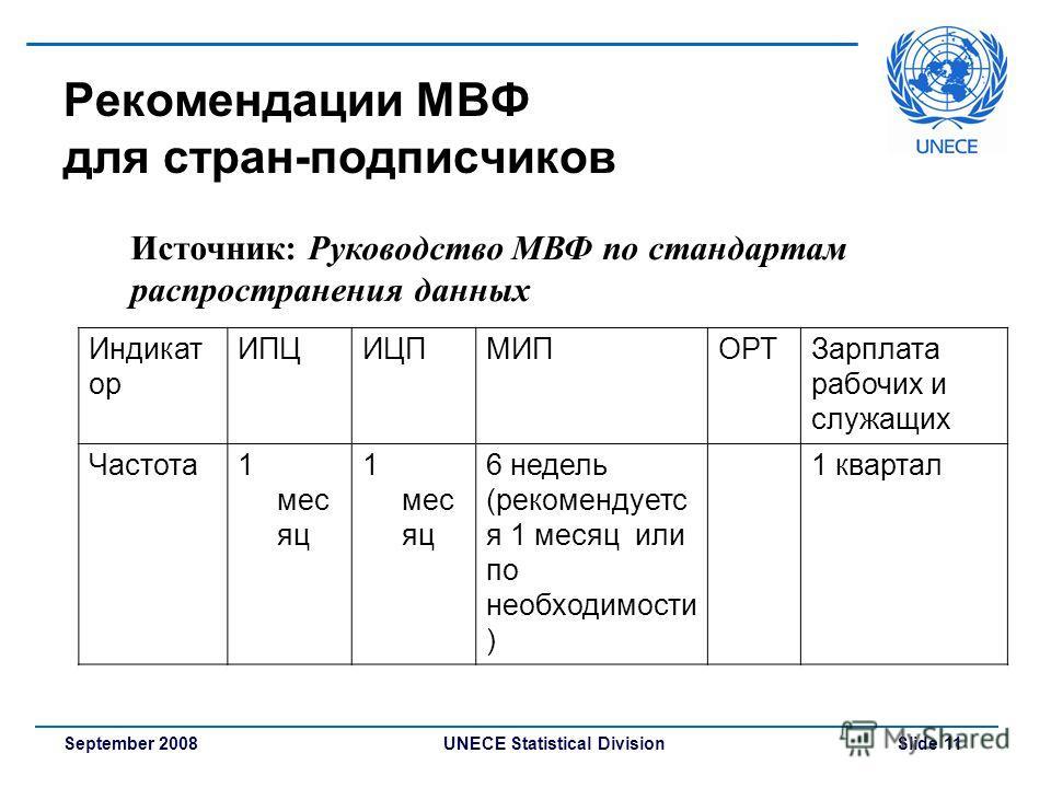 UNECE Statistical Division Slide 11September 2008 Рекомендации МВФ для стран-подписчиков Индикат ор ИПЦИЦПМИПОРТЗарплата рабочих и служащих Частота1 мес яц 6 недель (рекомендуетс я 1 месяц или по необходимости ) 1 квартал Источник: Руководство МВФ по