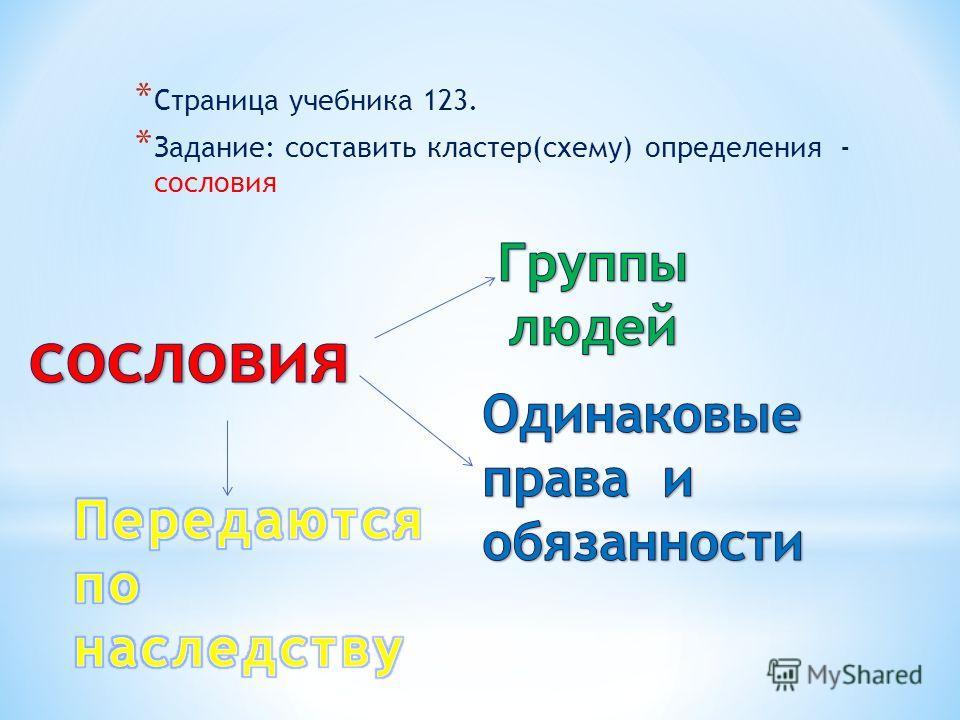 * Страница учебника 123. * Задание: составить кластер(схему) определения - сословия