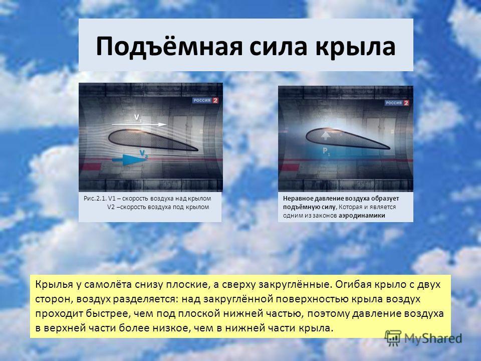 Подъёмная сила крыла Рис.2.1. V1 – скорость воздуха над крылом V2 –скорость воздуха под крылом Крылья у самолёта снизу плоские, а сверху закруглённые. Огибая крыло с двух сторон, воздух разделяется: над закруглённой поверхностью крыла воздух проходит