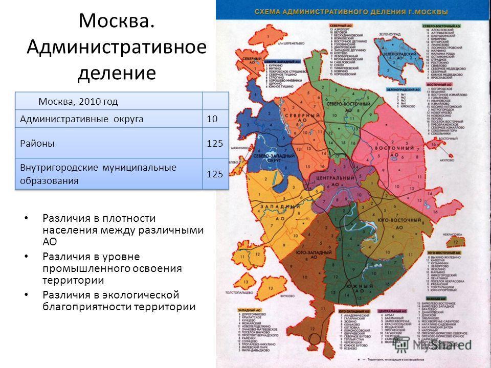 Москва. Административное деление Различия в плотности населения между различными АО Различия в уровне промышленного освоения территории Различия в экологической благоприятности территории