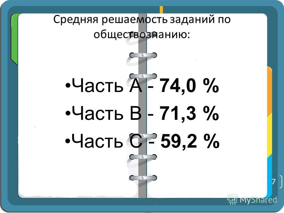 Средняя решаемость заданий по обществознанию: Часть А - 74,0 % Часть В - 71,3 % Часть С - 59,2 % 7 7