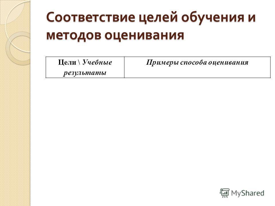 Соответствие целей обучения и методов оценивания Цели \ Учебные результаты Примеры способа оценивания