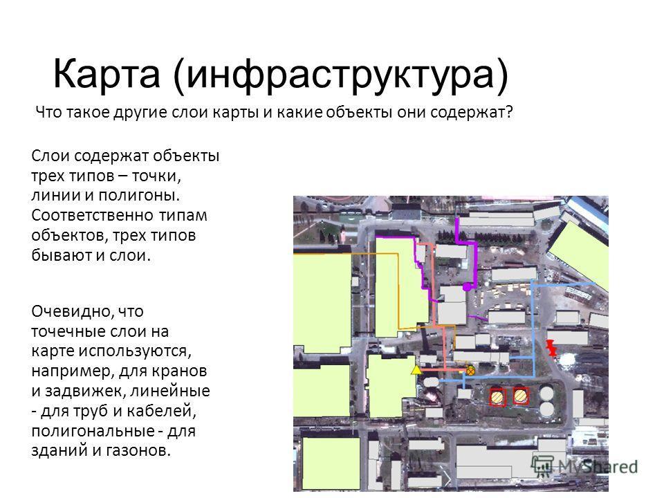 Карта (инфраструктура) Что такое другие слои карты и какие объекты они содержат? Слои содержат объекты трех типов – точки, линии и полигоны. Соответственно типам объектов, трех типов бывают и слои. Очевидно, что точечные слои на карте используются, н