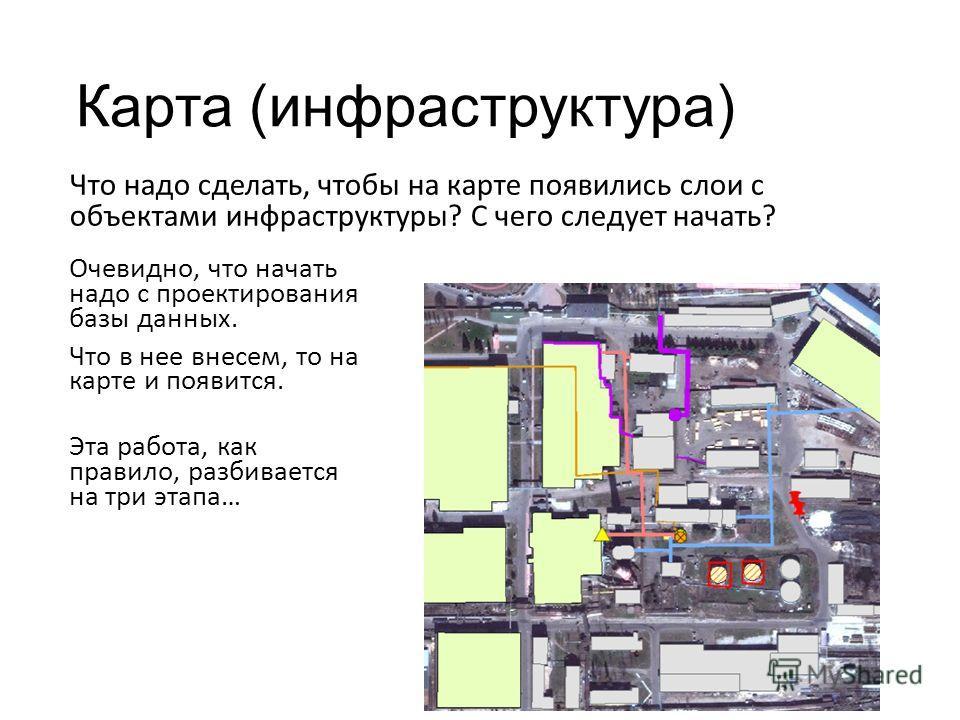 Карта (инфраструктура) Что надо сделать, чтобы на карте появились слои с объектами инфраструктуры? С чего следует начать? Очевидно, что начать надо с проектирования базы данных. Что в нее внесем, то на карте и появится. Эта работа, как правило, разби