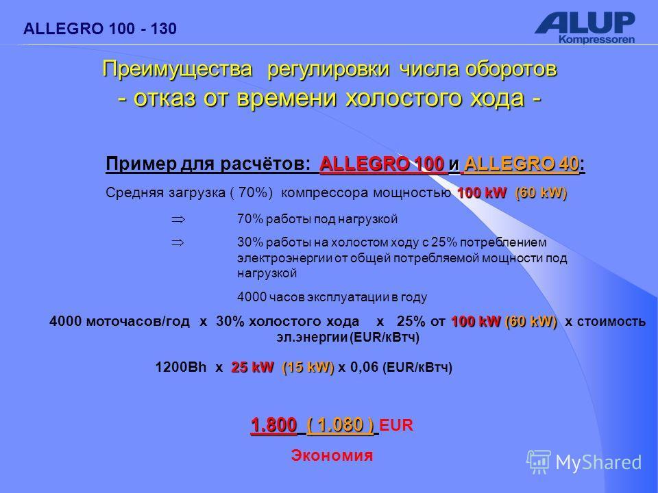 ALLEGRO 100 - 130 ALLEGRO 100 и ALLEGRO 40 Пример для расчётов: ALLEGRO 100 и ALLEGRO 40: 100 kW(60 kW) Средняя загрузка ( 70%) компрессора мощностью 100 kW (60 kW) 70% работы под нагрузкой 30% работы на холостом ходу с 25% потреблением электроэнерги