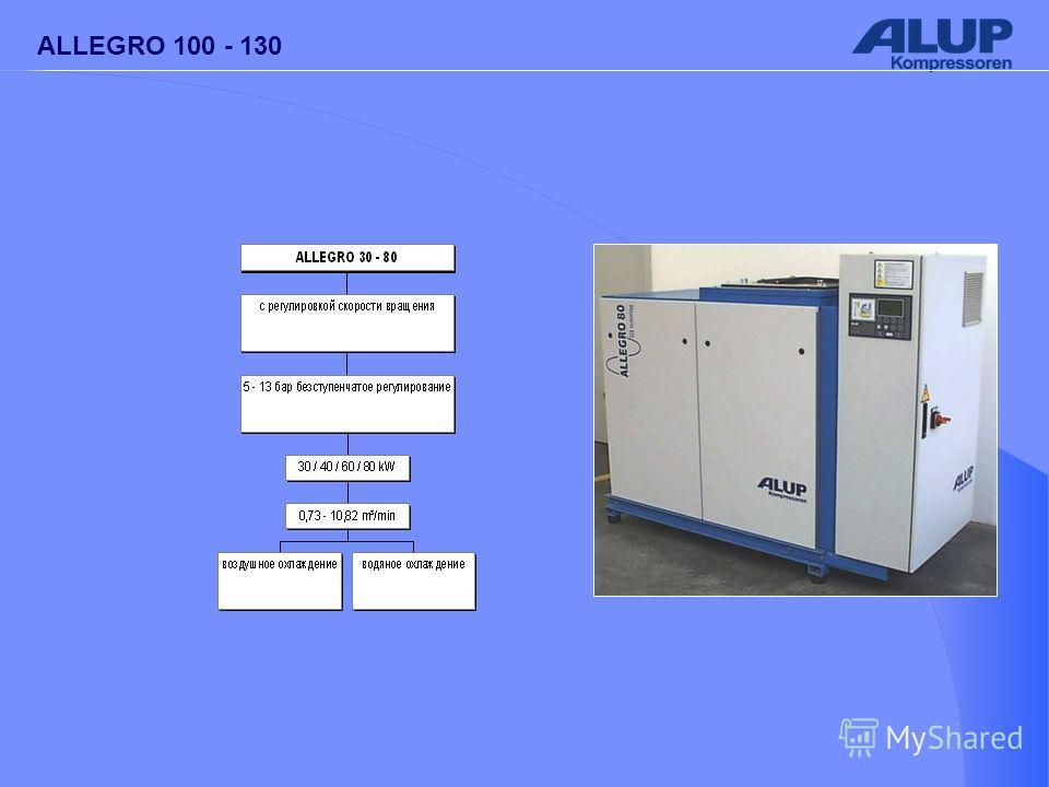 ALLEGRO 100 - 130