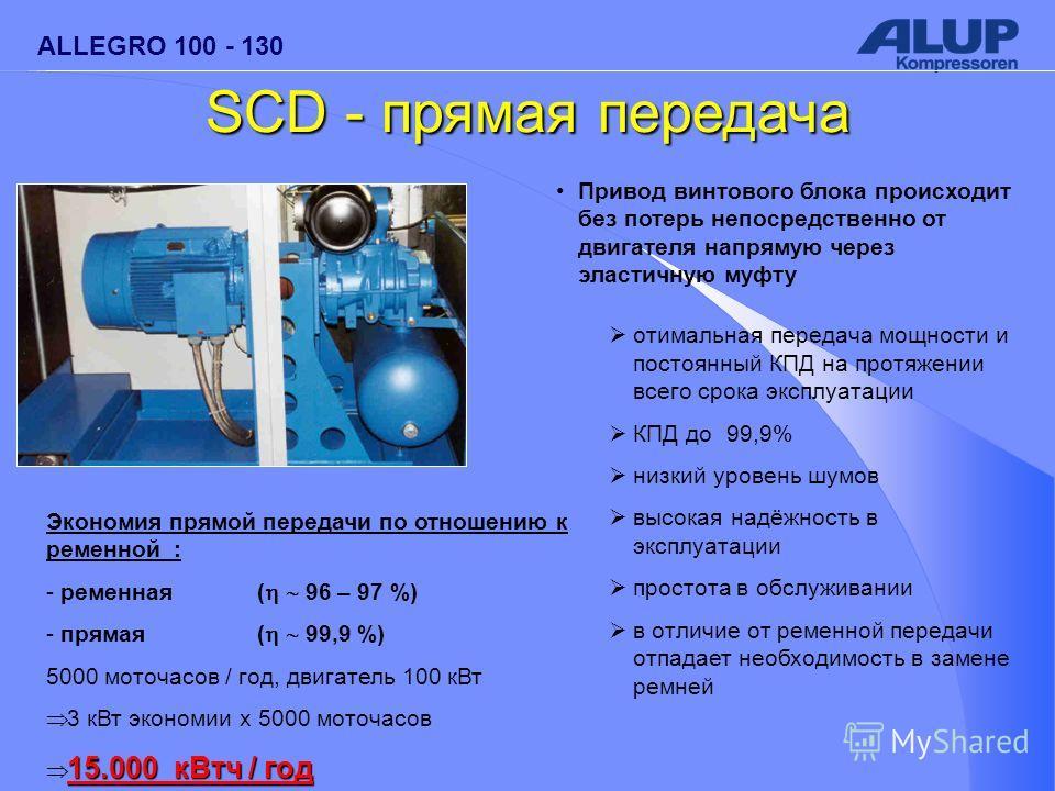 ALLEGRO 100 - 130 SCD - прямая передача Привод винтового блока происходит без потерь непосредственно от двигателя напрямую через эластичную муфту отимальная передача мощности и постоянный КПД на протяжении всего срока эксплуатации КПД до 99,9% низкий
