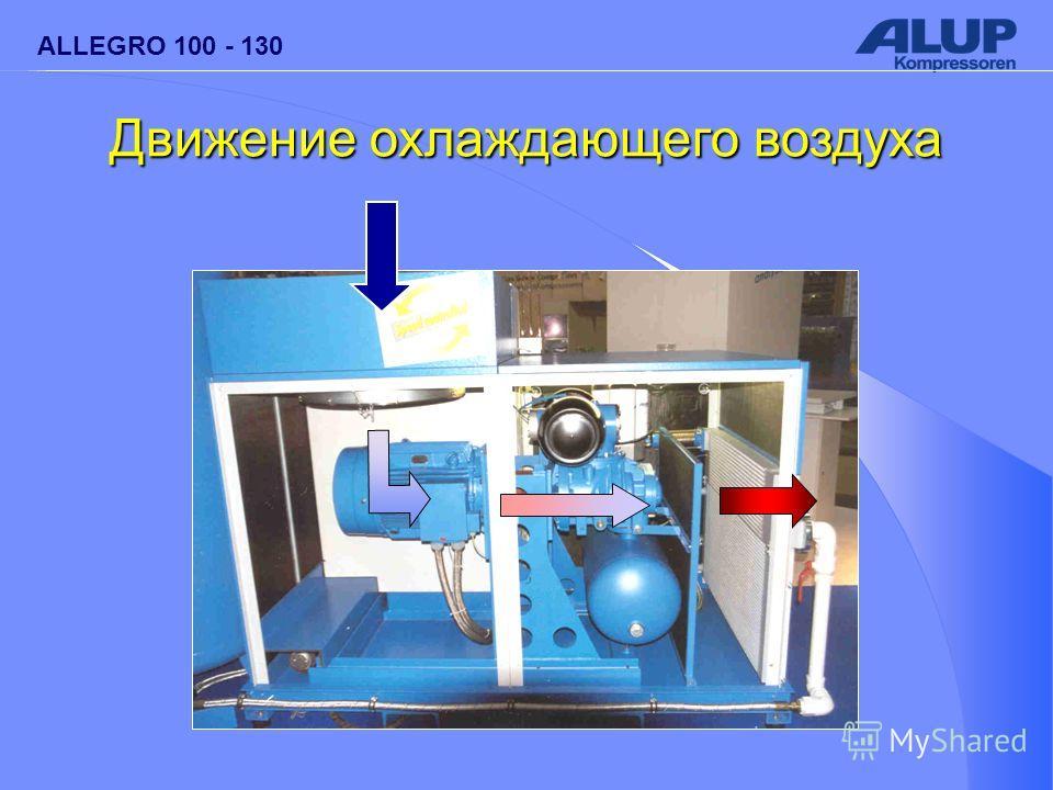 ALLEGRO 100 - 130 Движение охлаждающего воздуха