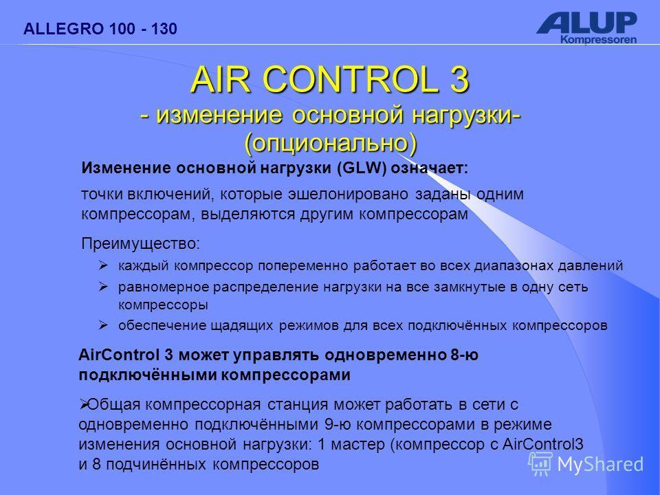 ALLEGRO 100 - 130 AIR CONTROL 3 - изменение основной нагрузки- (опционально) Изменение основной нагрузки (GLW) означает: точки включений, которые эшелонировано заданы одним компрессорам, выделяются другим компрессорам Преимущество: каждый компрессор