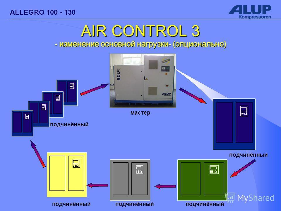 ALLEGRO 100 - 130 мастер подчинённый AIR CONTROL 3 - изменение основной нагрузки- (опционально)