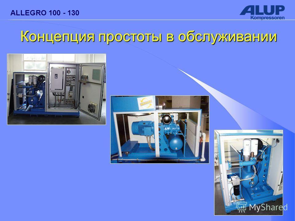 ALLEGRO 100 - 130 Концепция простоты в обслуживании