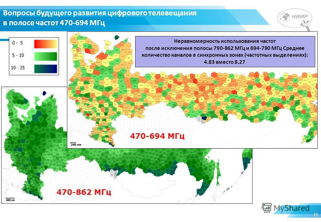11 Вопросы будущего развития цифрового телевещания в полосе частот 470-694 МГц Внедрение систем LTE в 694-862 МГц требует модификации Плана GE-06 во всей полосе 470-862 МГц Неравномерность использования частот после исключения полосы 790-862 МГц и 69