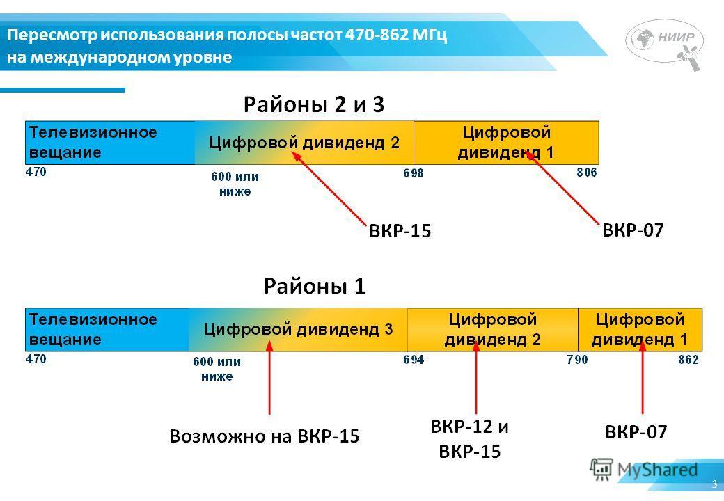 3 Пересмотр использования полосы частот 470-862 МГц на международном уровне
