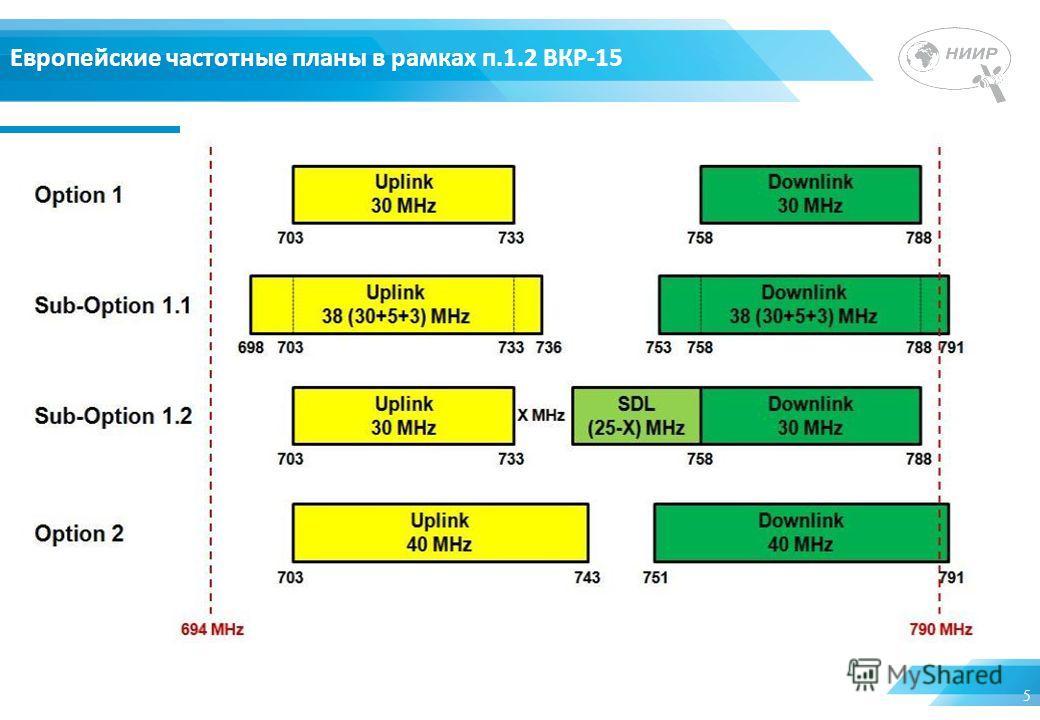 5 Европейские частотные планы в рамках п.1.2 ВКР-15