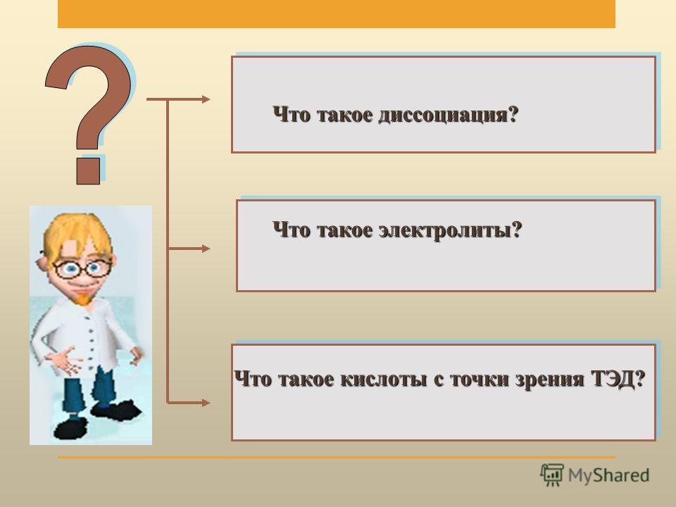 Что такое диссоциация? Что такое диссоциация? Что такое электролиты? Что такое электролиты? Что такое кислоты с точки зрения ТЭД? Что такое кислоты с точки зрения ТЭД?