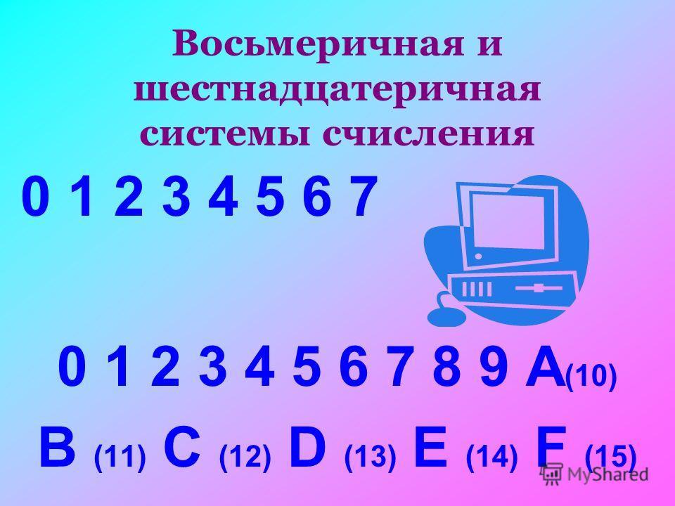 Восьмеричная и шестнадцатеричная системы счисления 0 1 2 3 4 5 6 7 0 1 2 3 4 5 6 7 8 9 A (10) B (11) C (12) D (13) E (14) F (15)