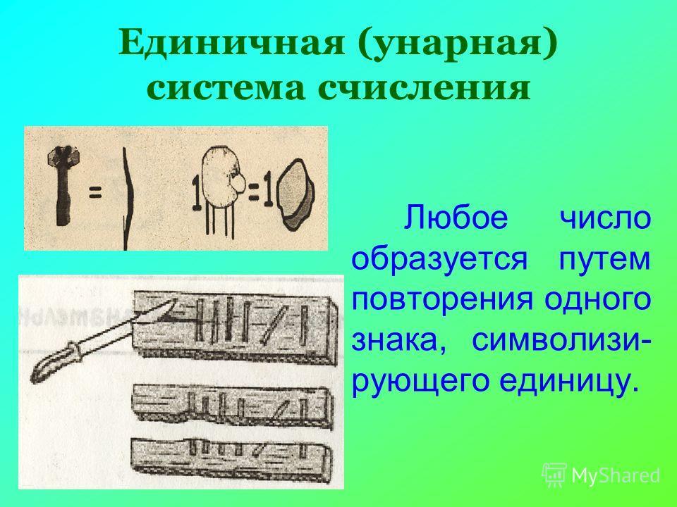 Единичная (унарная) система счисления Любое число образуется путем повторения одного знака, символизи- рующего единицу.