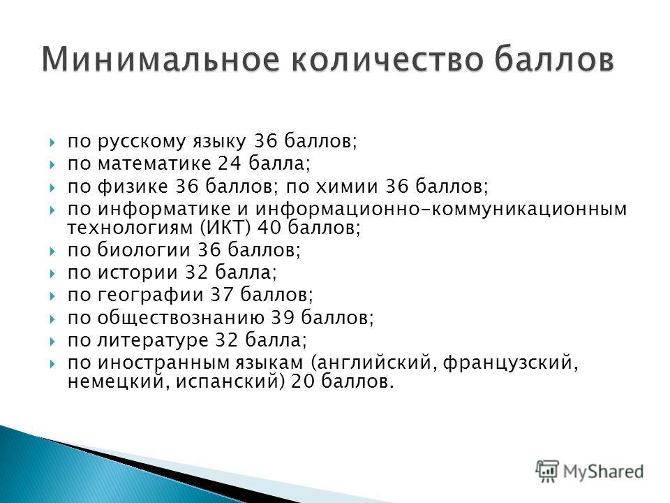 по русскому языку 36 баллов; по математике 24 балла; по физике 36 баллов; по химии 36 баллов; по информатике и информационно-коммуникационным технологиям (ИКТ) 40 баллов; по биологии 36 баллов; по истории 32 балла; по географии 37 баллов; по общество