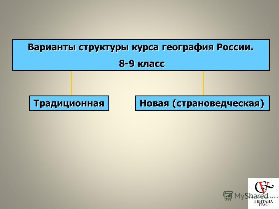 Варианты структуры курса география России. 8-9 класс 8-9 класс Традиционная Новая (страноведческая)