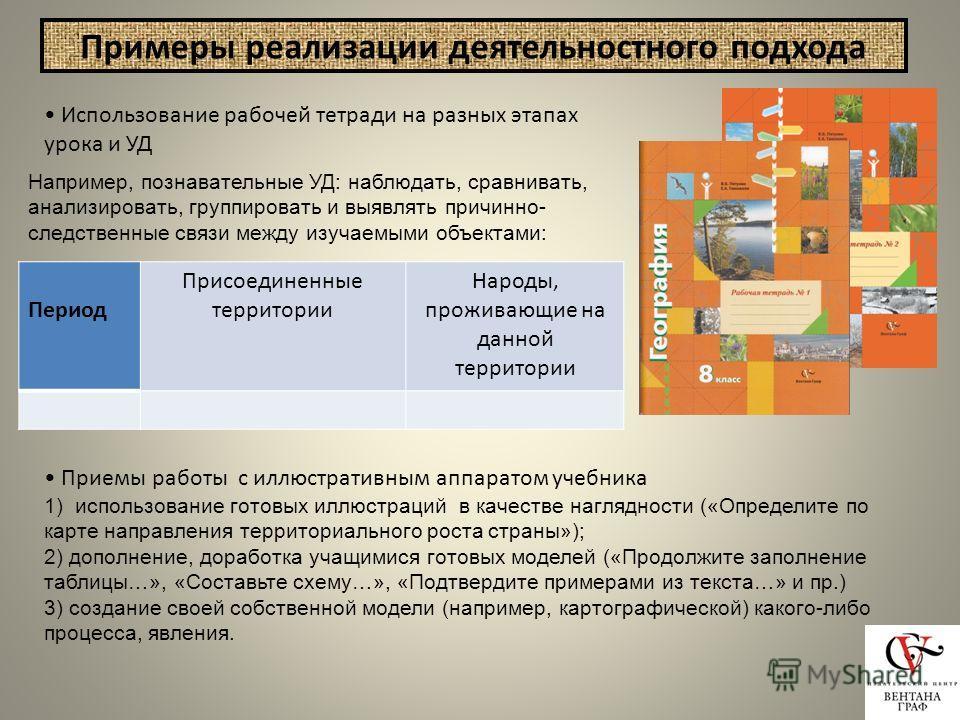 Примеры реализации деятельностного подхода Использование рабочей тетради на разных этапах урока и УД Период Присоединенные территории Народы, проживающие на данной территории Например, познавательные УД: наблюдать, сравнивать, анализировать, группиро
