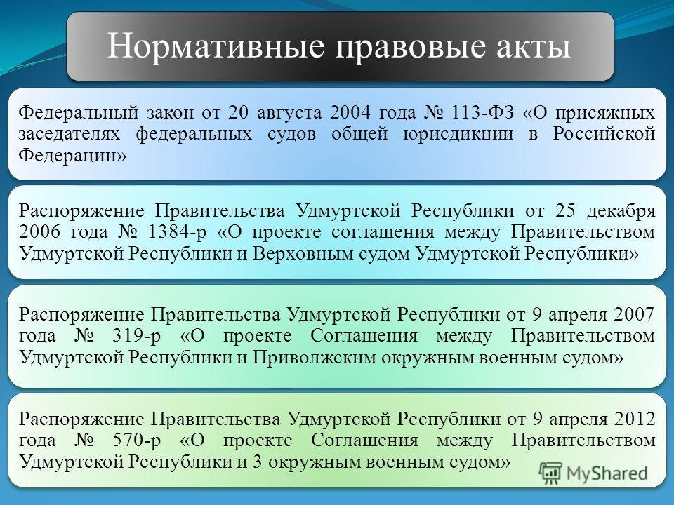 Нормативные правовые акты Федеральный закон от 20 августа 2004 года 113-ФЗ «О присяжных заседателях федеральных судов общей юрисдикции в Российской Федерации» Распоряжение Правительства Удмуртской Республики от 25 декабря 2006 года 1384-р «О проекте