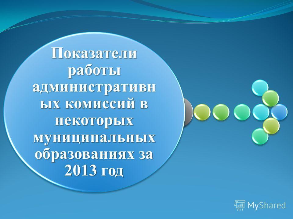 Показатели работы административн ых комиссий в некоторых муниципальных образованиях за 2013 год