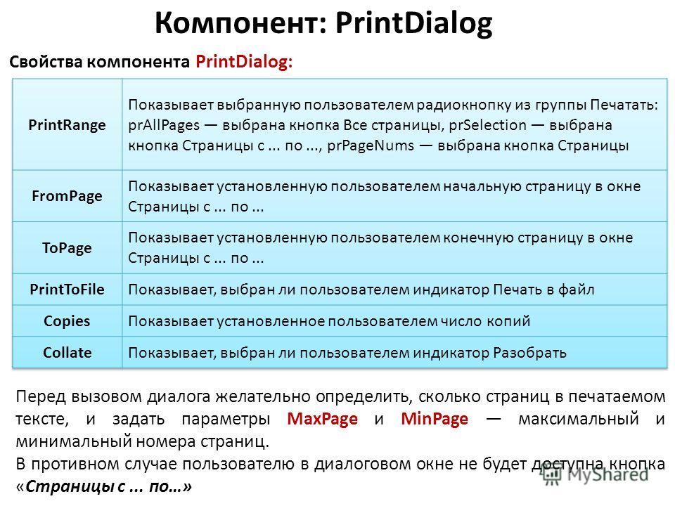 Компонент: PrintDialog Свойства компонента PrintDialog: Перед вызовом диалога желательно определить, сколько страниц в печатаемом тексте, и задать параметры MaxPage и MinPage максимальный и минимальный номера страниц. В противном случае пользователю