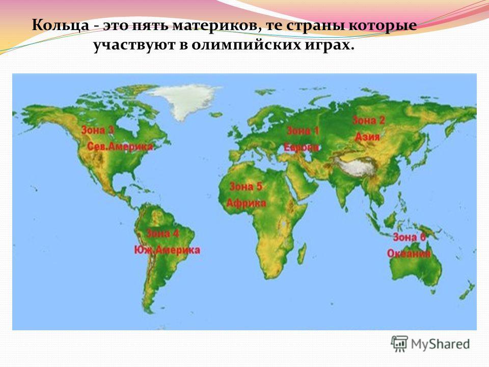 Кольца - это пять материков, те страны которые участвуют в олимпийских играх.