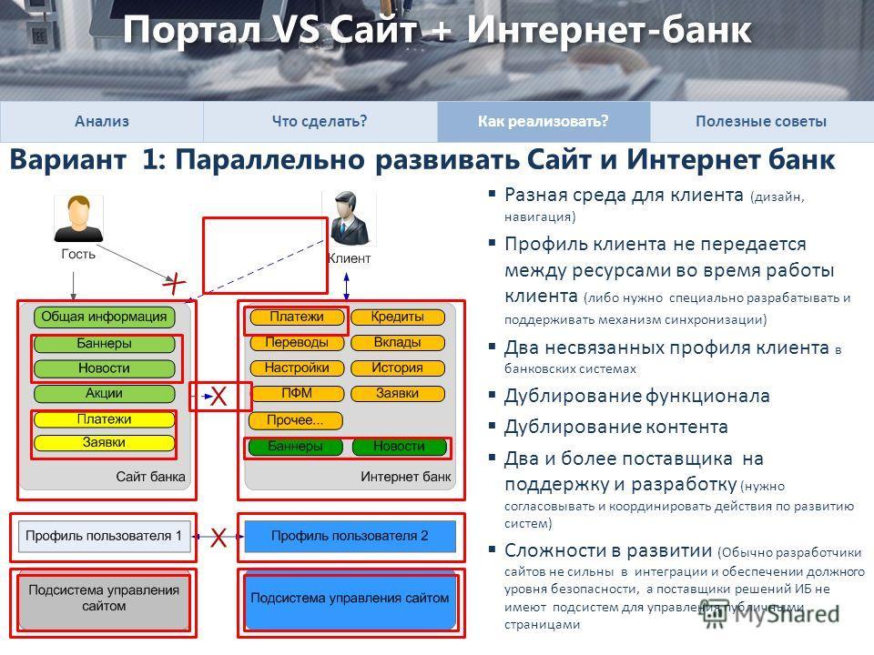 Interesting facts Портал VS Сайт + Интернет-банк Вариант 1: Параллельно развивать Сайт и Интернет банк Разная среда для клиента (дизайн, навигация) Профиль клиента не передается между ресурсами во время работы клиента (либо нужно специально разрабаты