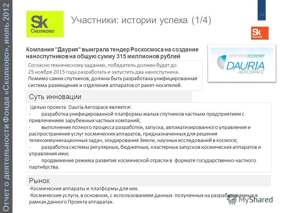 14 Отчет о деятельности Фонда «Сколково», июль 2012 Компания