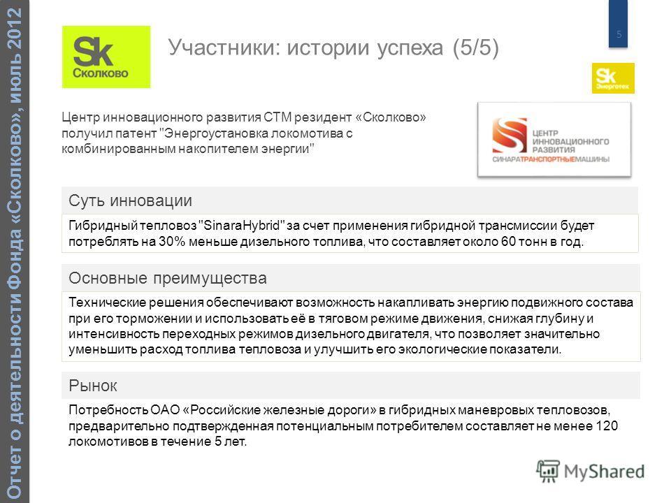 5 Отчет о деятельности Фонда «Сколково», июль 2012 Центр инновационного развития СТМ резидент «Сколково» получил патент