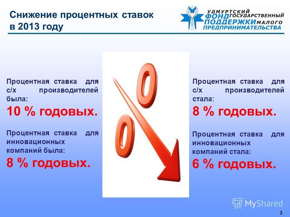 3 Снижение процентных ставок в 2013 году Процентная ставка для с/х производителей была: 10 % годовых. Процентная ставка для с/х производителей стала: 8 % годовых. Процентная ставка для инновационных компаний была: 8 % годовых. Процентная ставка для и