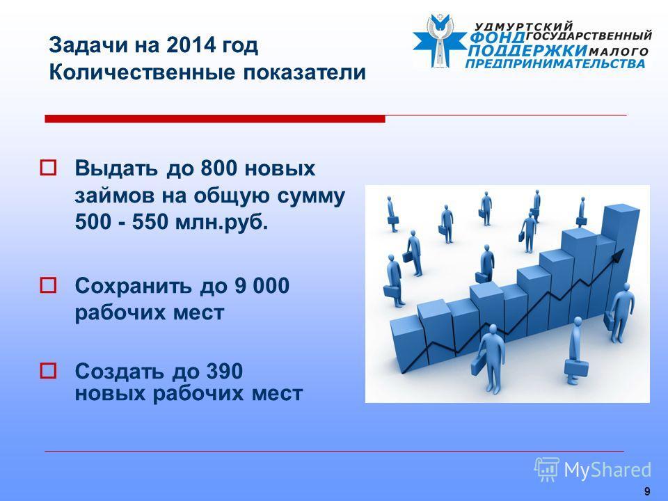 Задачи на 2014 год Количественные показатели Выдать до 800 новых займов на общую сумму 500 - 550 млн.руб. Сохранить до 9 000 рабочих мест Создать до 390 новых рабочих мест 9