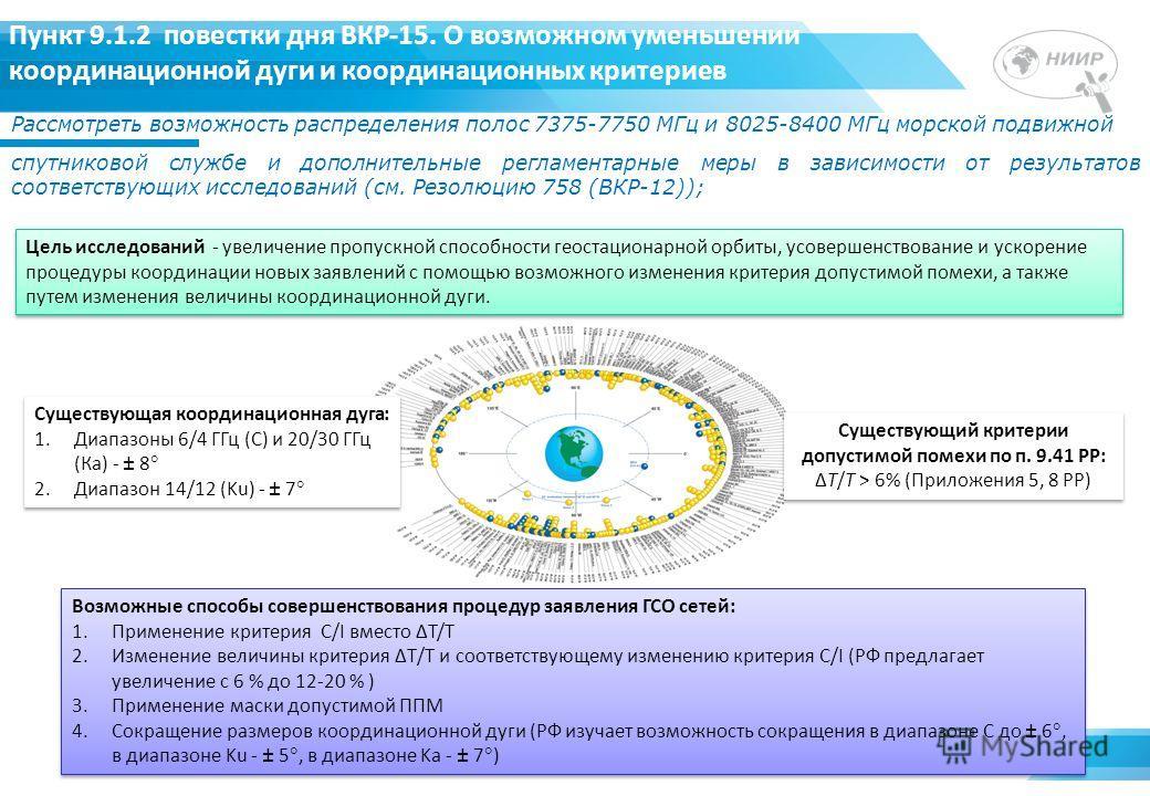 Пункт 9.1.2 ВКР-15. Пункт 9.1.2 ВКР-15. Исследования, касающиеся возможного уменьшения координационной дуги и технических критериев, которые используются при применении п. 9.41 в отноше н ии координации согласно п. 9.7. (Резолюция 756 (ВКР- 12)) Цель