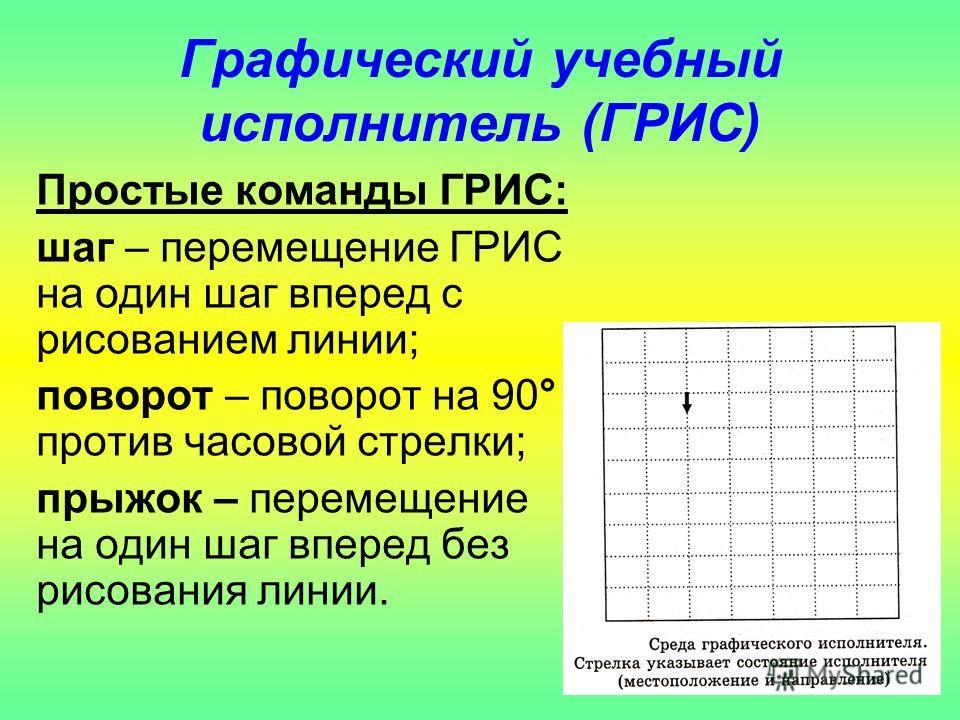 Графический учебный исполнитель (ГРИС) Простые команды ГРИС: шаг – перемещение ГРИС на один шаг вперед с рисованием линии; поворот – поворот на 90° против часовой стрелки; прыжок – перемещение на один шаг вперед без рисования линии.