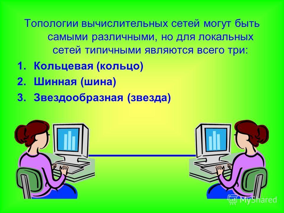 Топологии вычислительных сетей