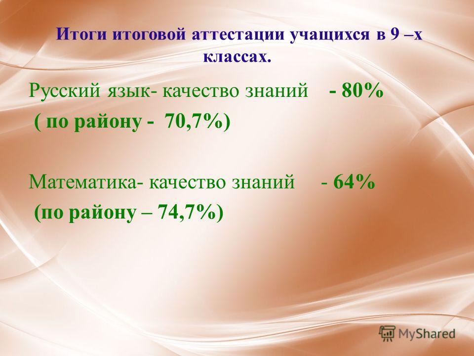 Итоги итоговой аттестации учащихся в 9 –х классах. Русский язык- качество знаний - 80% ( по району - 70,7%) Математика- качество знаний - 64% (по району – 74,7%)
