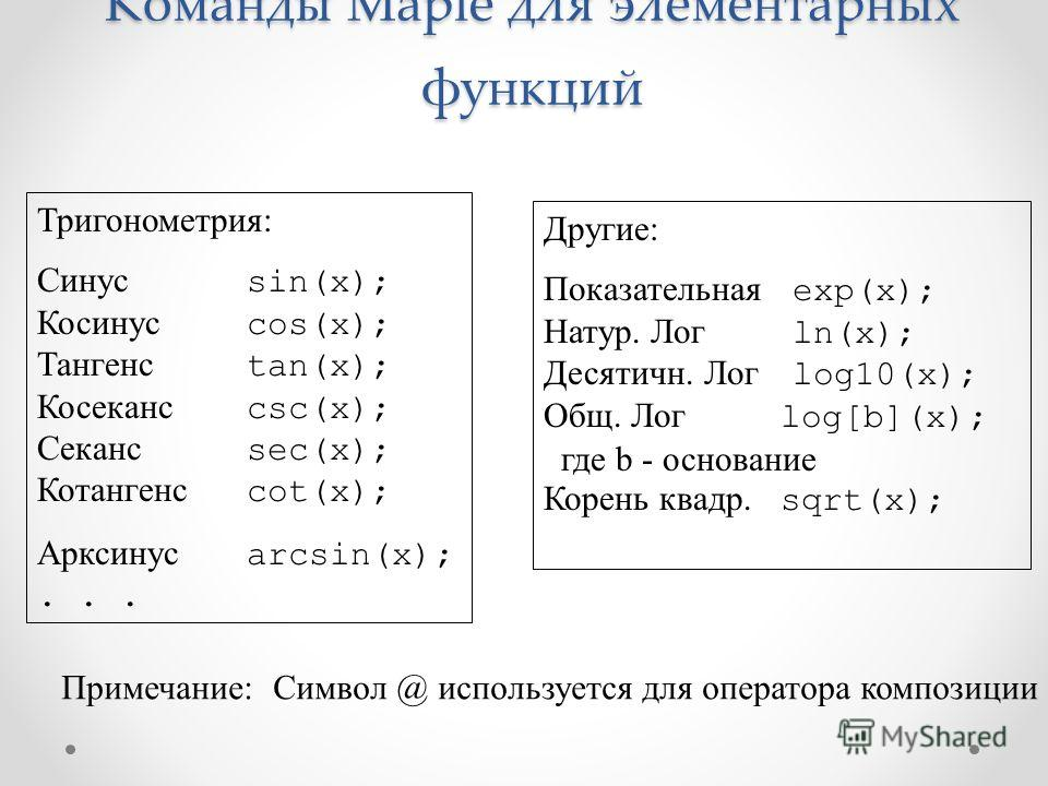 Команды Maple для элементарных функций Тригонометрия: Синус sin(x); Косинус cos(x); Тангенс tan(x); Косеканс csc(x); Секанс sec(x); Котангенс cot(x); Арксинус arcsin(x);... Другие: Показательная exp(x); Натур. Лог ln(x); Десятичн. Лог log10(x); Общ.